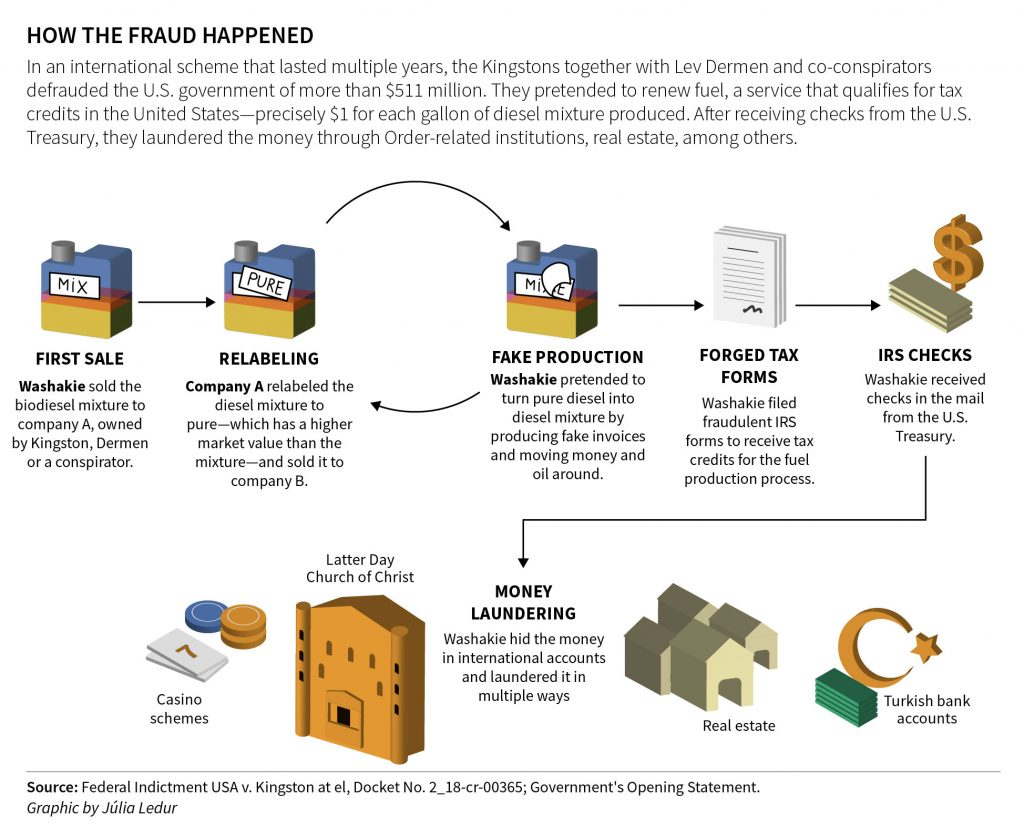 fraud-diagram-EN (3)