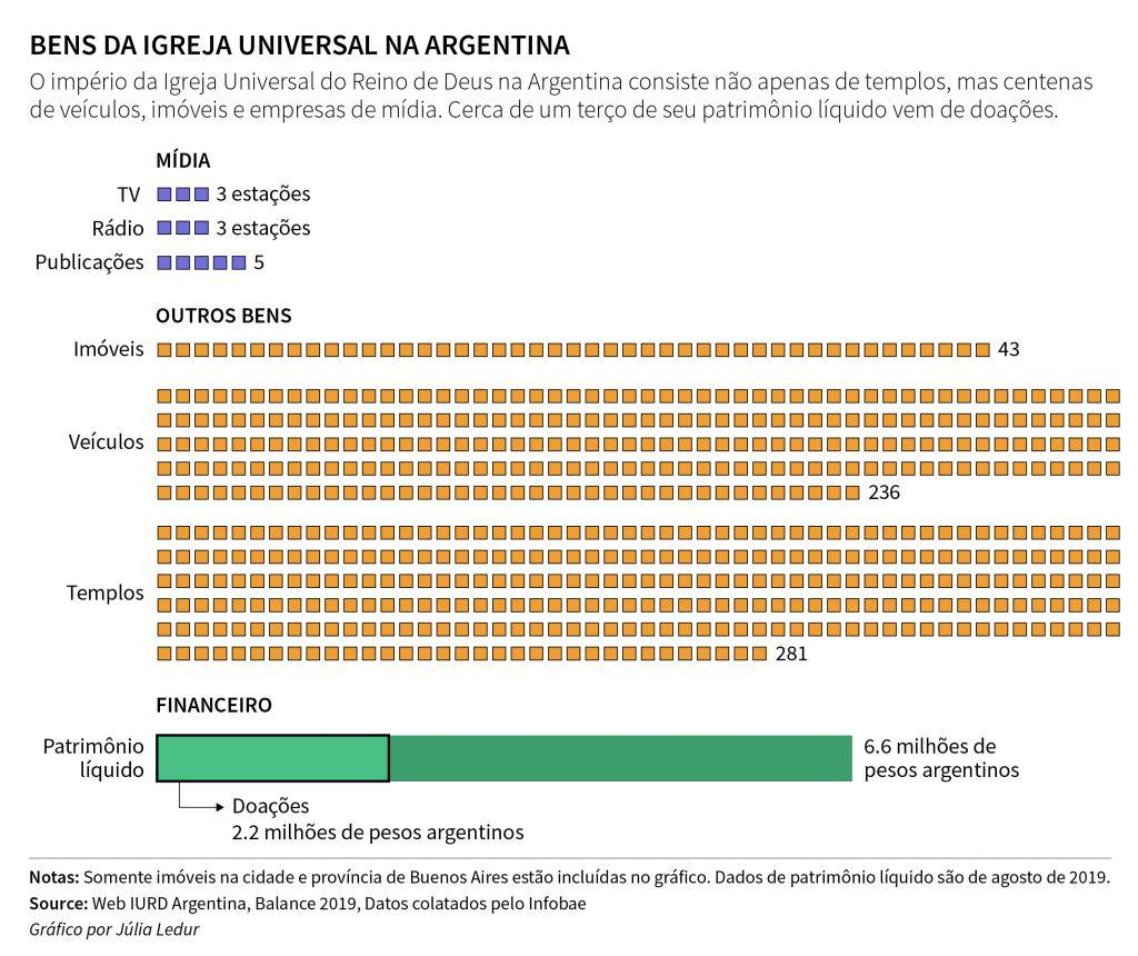 Universal-assets-PT