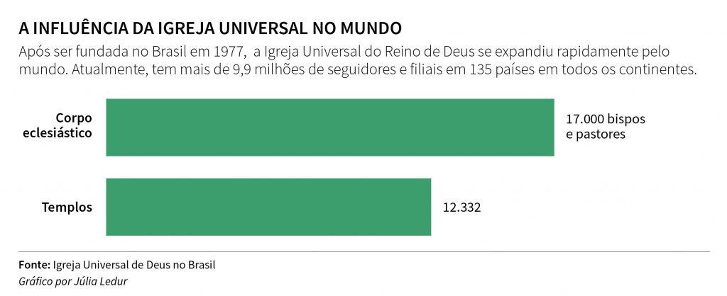Universal-world-PT
