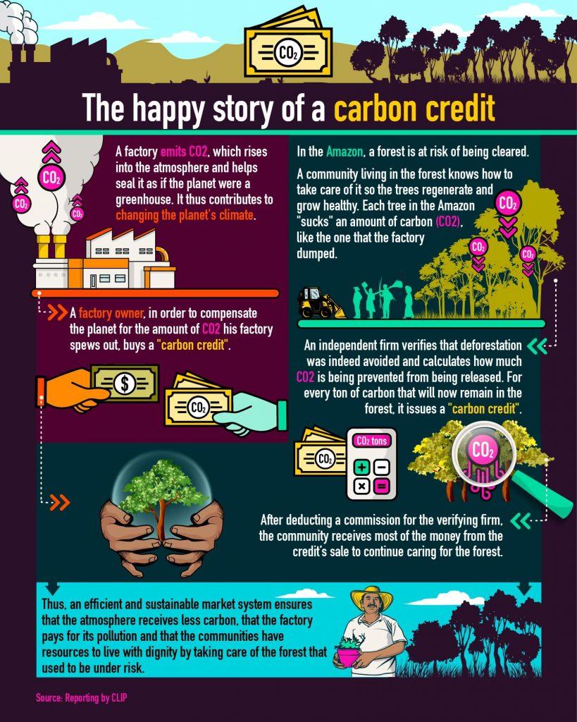 Infografia 1 Bonos de Carbono-ING