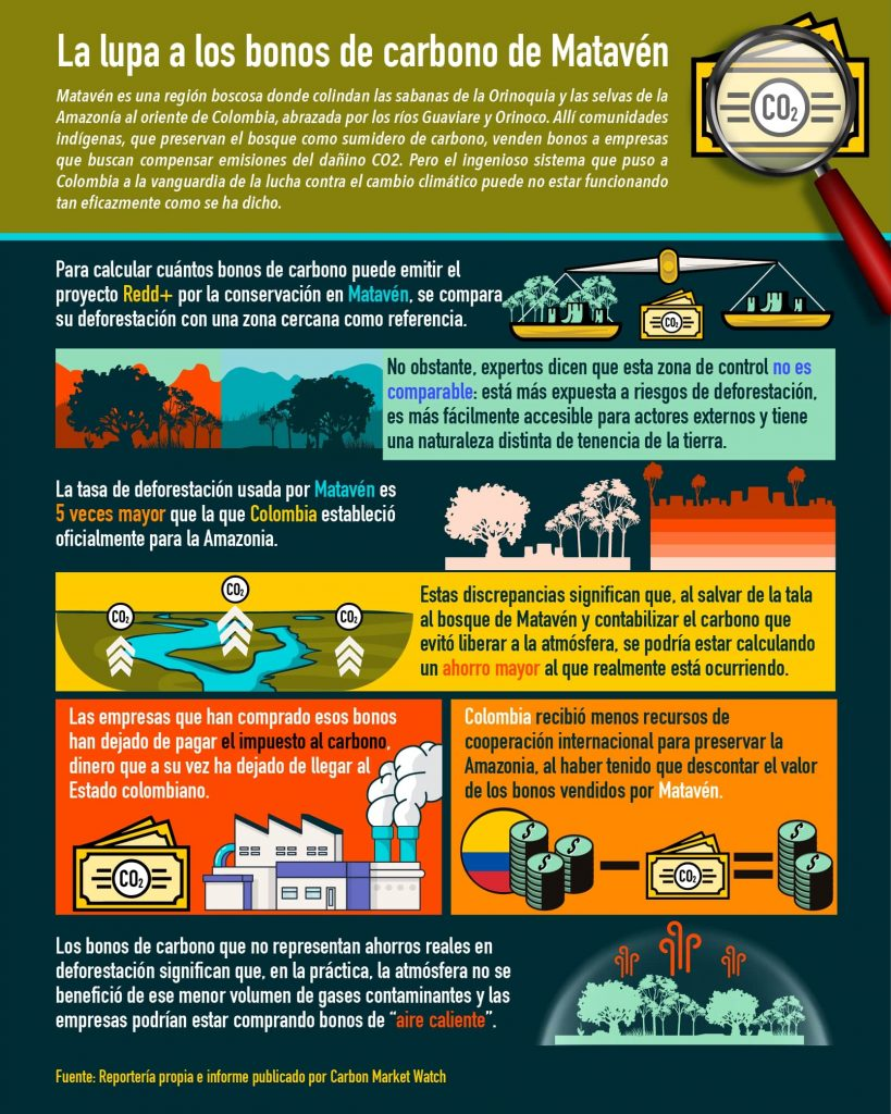Infografia 2-ESP